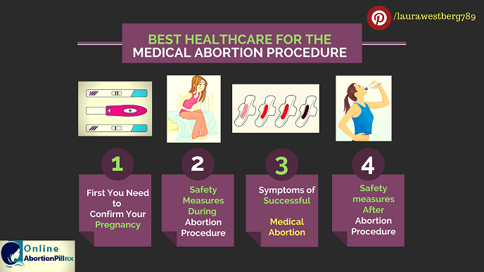 healthcare for medical abortion