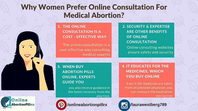 online consultation for medical abortion