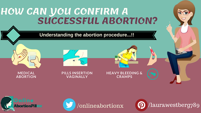 confirm a successful abortion