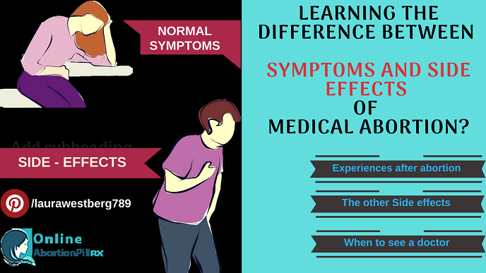 difference between symptoms and side - effects after medical abortion