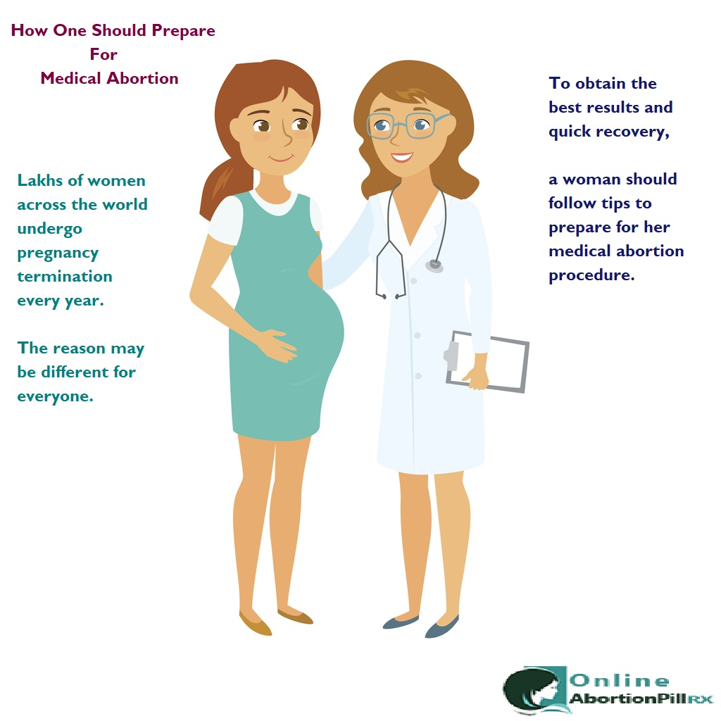 How does a medical termination of pregnancy occur? Consequences and indications 89